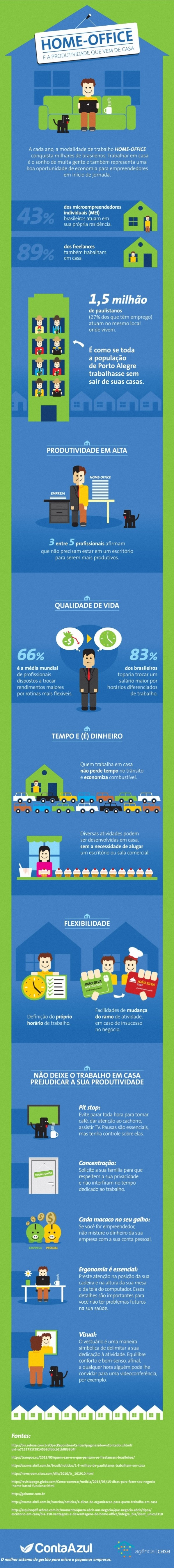 infografico home office